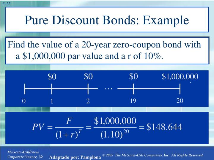 Pure Discount Bonds: Example