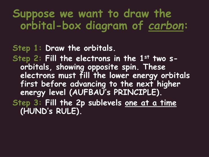 Suppose we want to draw the orbital-box diagram of
