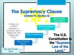 the supremacy clause article vi section 21