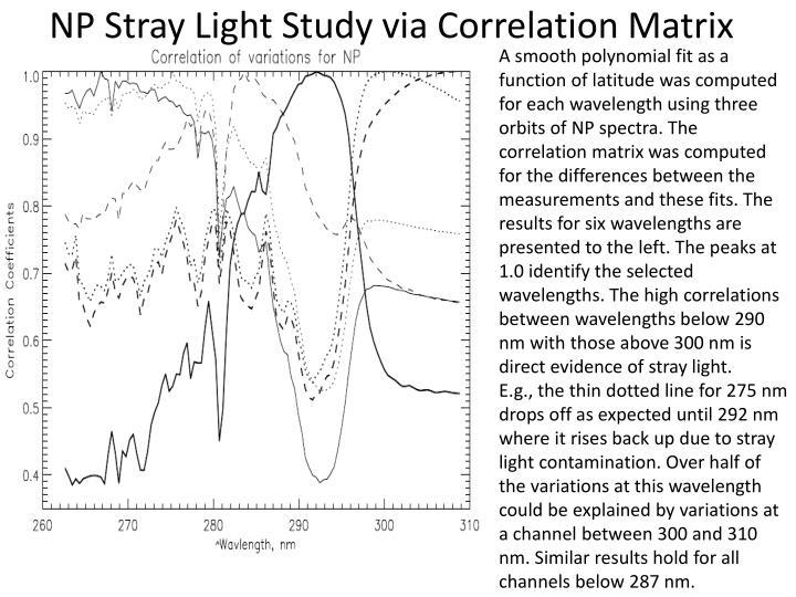 NP Stray Light Study via Correlation Matrix