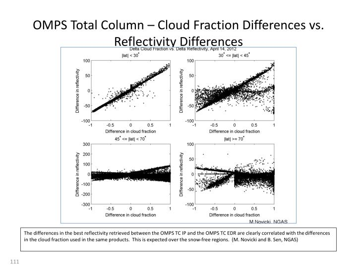 OMPS Total Column – Cloud Fraction Differences vs. Reflectivity Differences