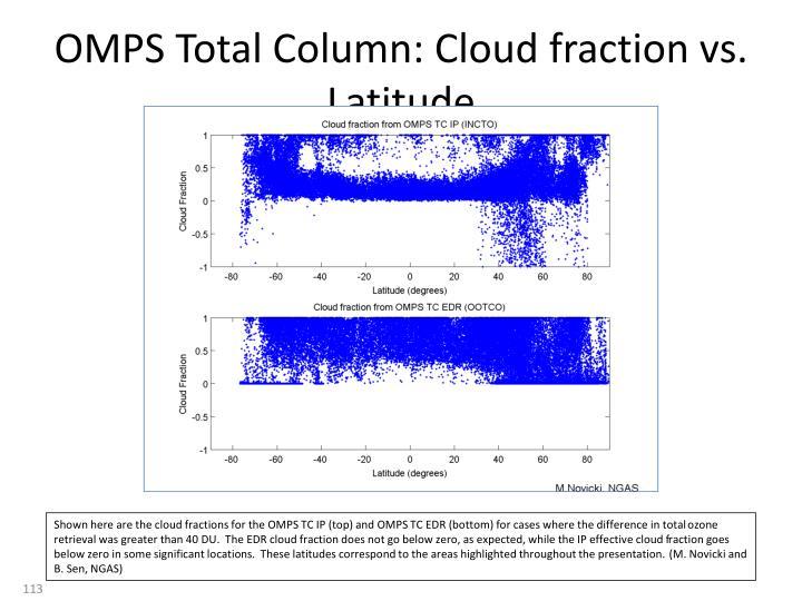 OMPS Total Column: Cloud fraction vs. Latitude