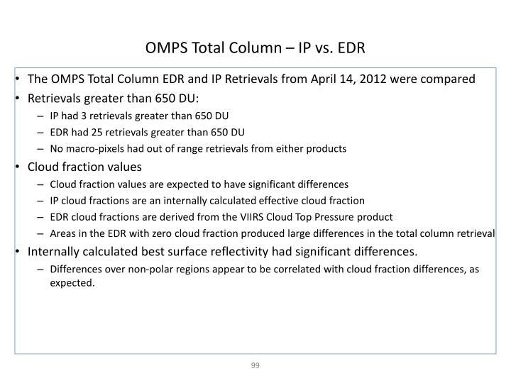 OMPS Total Column – IP vs. EDR
