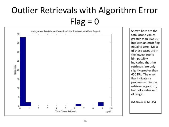 Outlier Retrievals with Algorithm Error Flag = 0