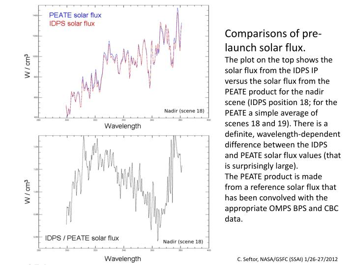 Comparisons of pre-launch solar flux.