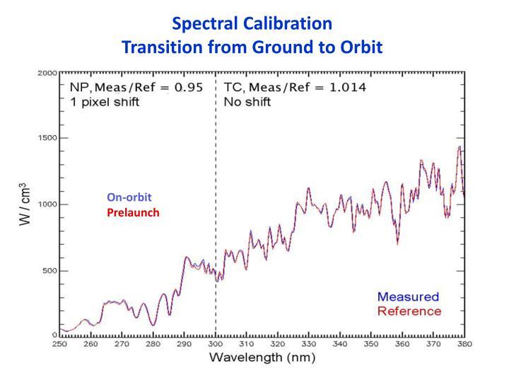 Spectral Calibration