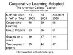 cooperative learning adopted the american college teacher national norms for 2007 2008