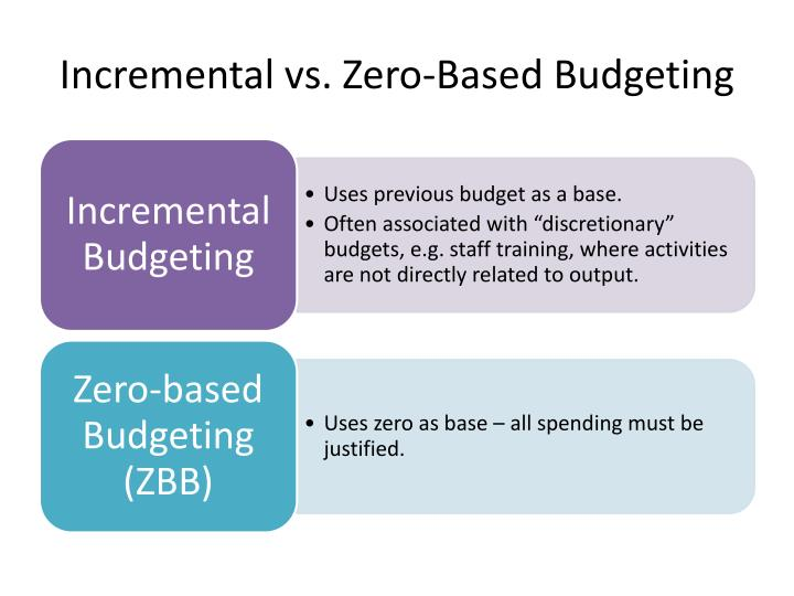 Incremental vs. Zero-Based Budgeting