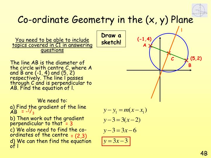 Co-ordinate Geometry in the (x, y) Plane