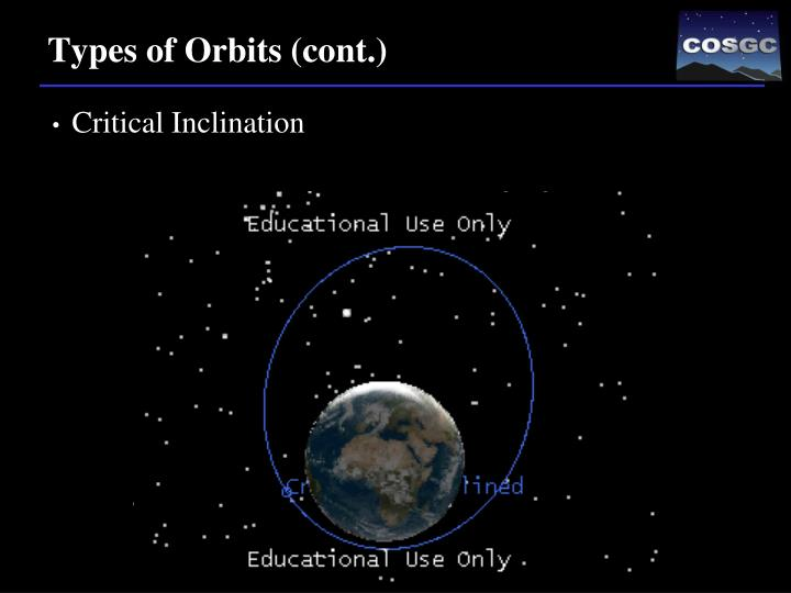 Types of Orbits (cont.)