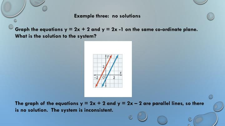 Example three:  no solutions