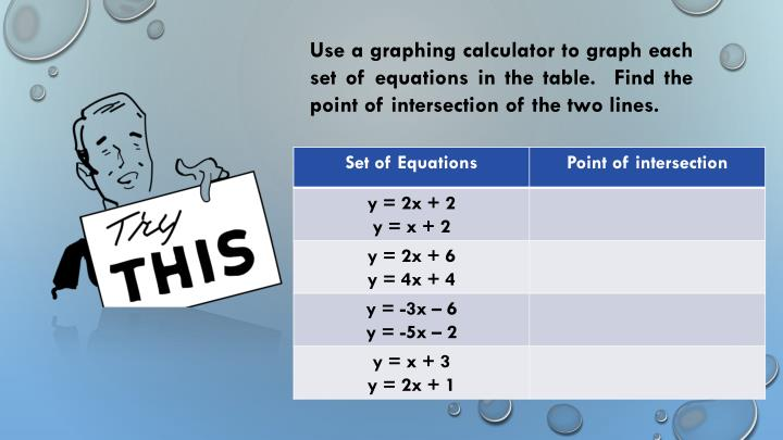 Use a graphing calculator to graph each set of equations in the table.  Find the point of intersection of the two lines.