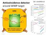 anticoincidence detector around wimp target
