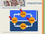 pengertian3