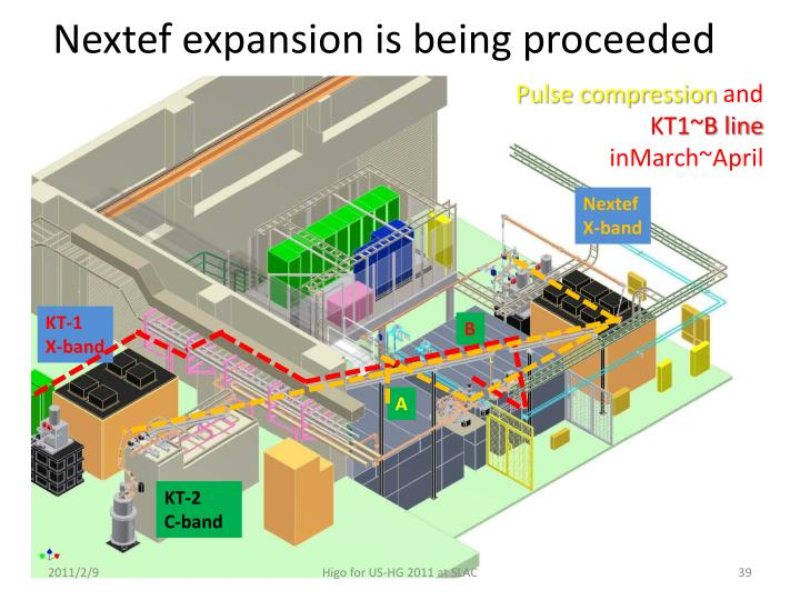 Nextef expansion is being proceeded