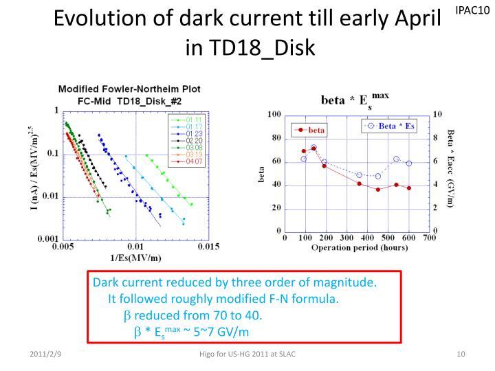 Evolution of dark current till early April