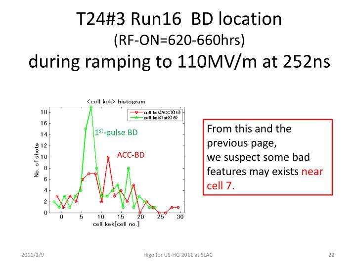 T24#3 Run16  BD location