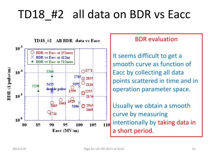 TD18_#2   all data on BDR