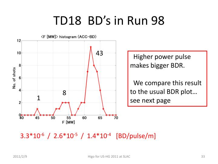 TD18  BD's in Run 98