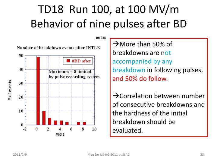 TD18  Run 100, at 100 MV/m