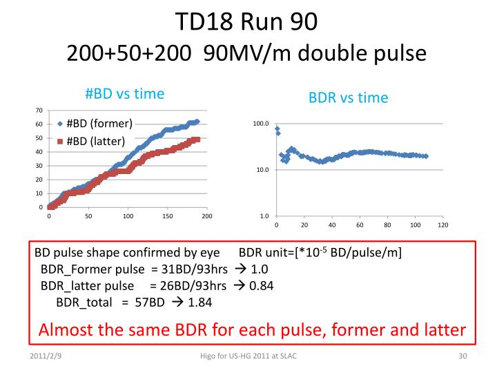TD18 Run 90