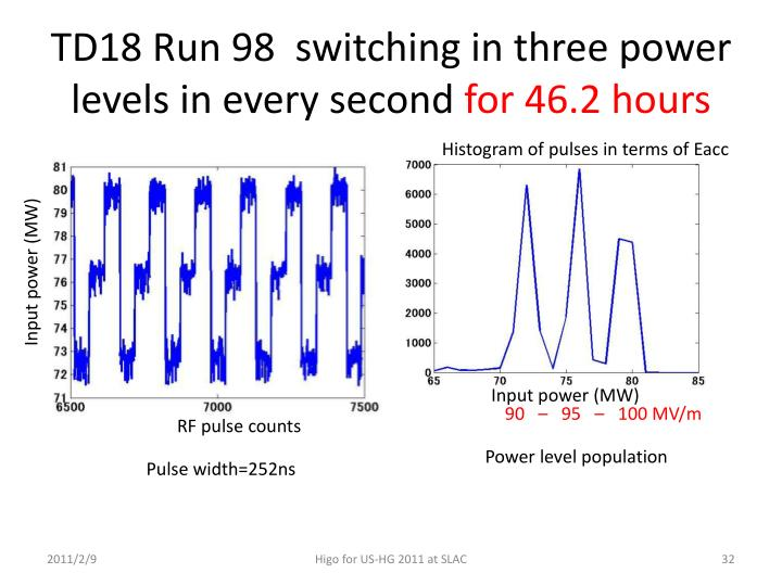 TD18 Run 98  switching in three power levels