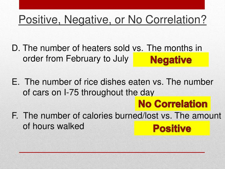 Positive, Negative, or No Correlation?