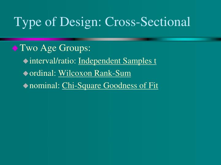 Type of Design: Cross-Sectional