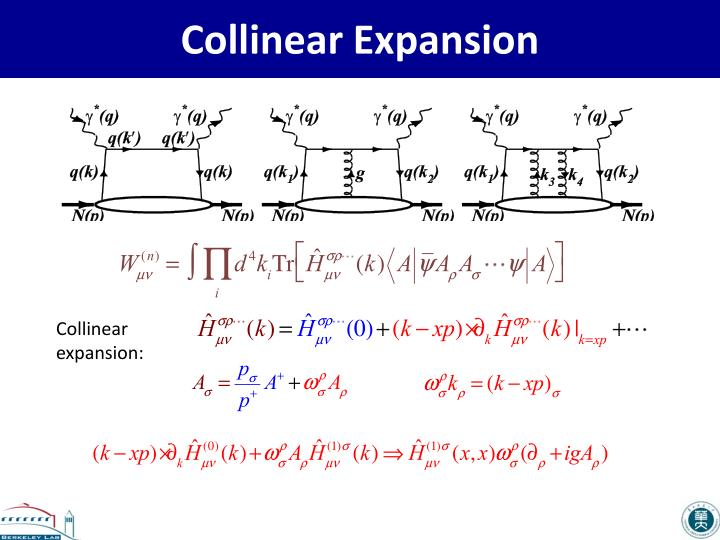 Collinear Expansion