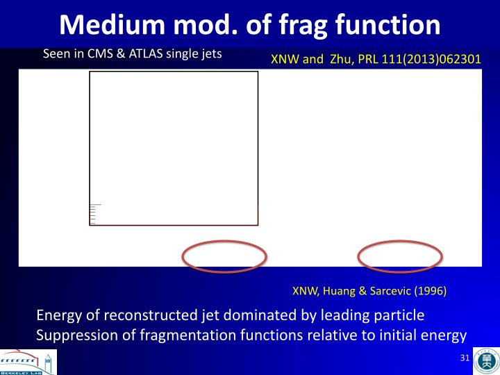 Medium mod. of frag function