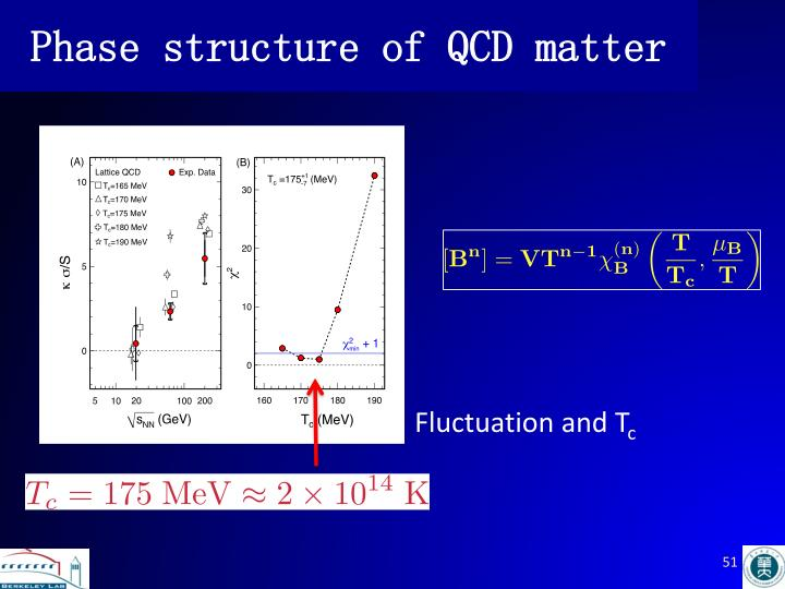 Phase structure of QCD matter