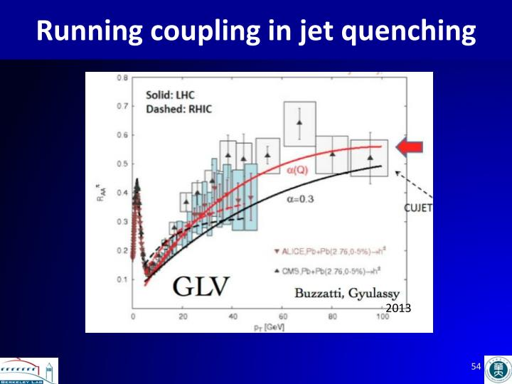 Running coupling in jet quenching