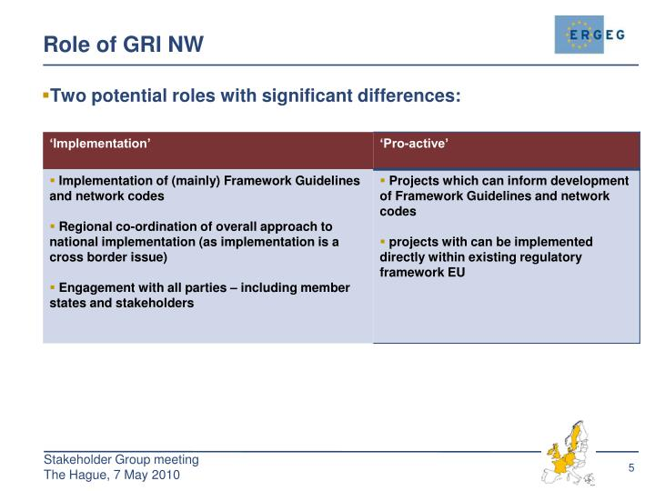 Role of GRI NW