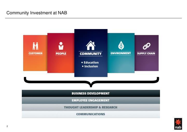 Community Investment at NAB