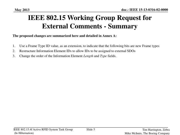 IEEE 802.15 Working Group
