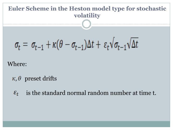 Euler Scheme in the Heston model type for stochastic volatility
