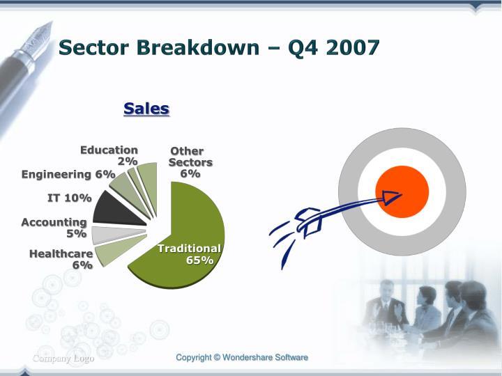 Sector Breakdown – Q4 2007