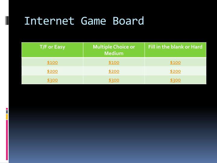 Internet game board