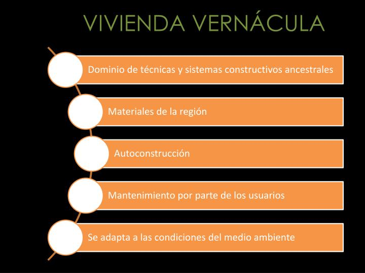 VIVIENDA VERNÁCULA