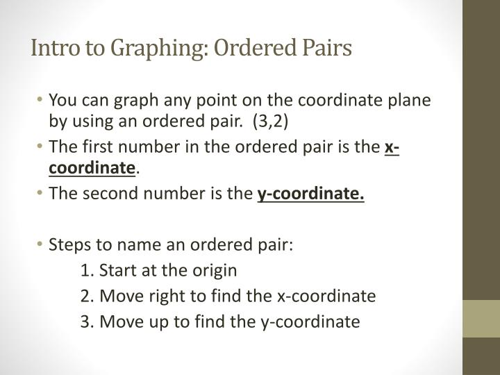 Intro to Graphing: Ordered Pairs