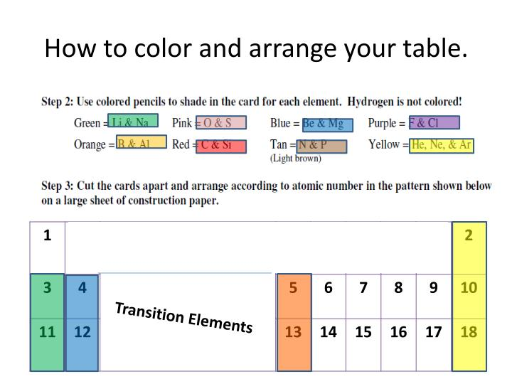 How to color and arrange your table.