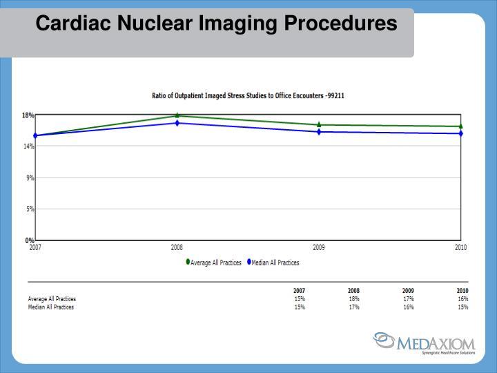 Cardiac Nuclear Imaging Procedures