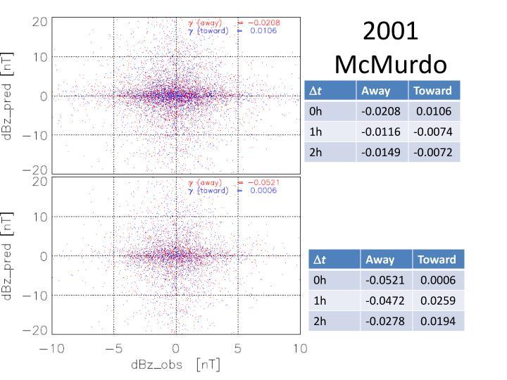 2001 McMurdo