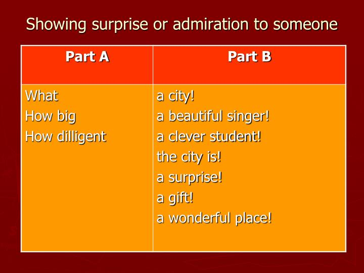 Showing surprise or admiration to someone