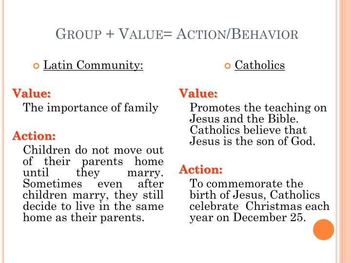 Group + Value= Action/Behavior