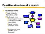 possible structure of a report