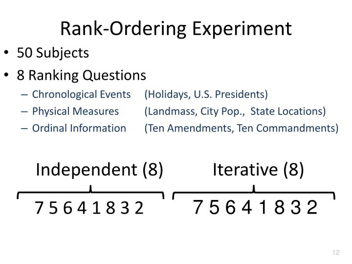 Rank-Ordering Experiment