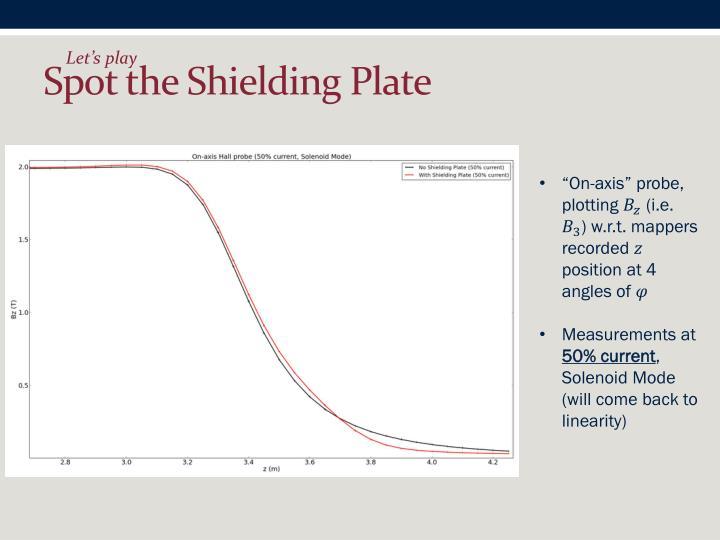 Spot the Shielding Plate
