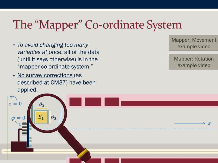 """The """"Mapper"""" Co-ordinate System"""