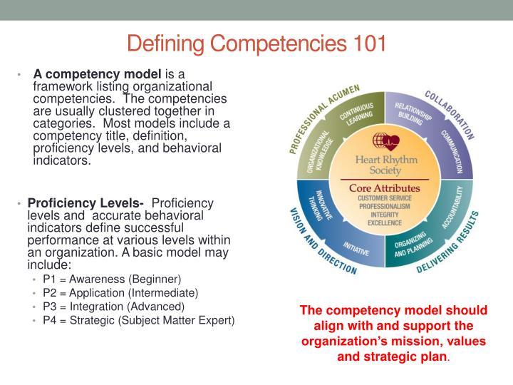 Defining Competencies 101